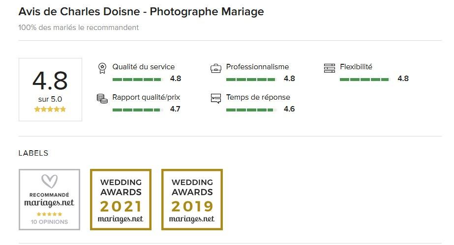Avis photographe de mariage sur le site mariages.net